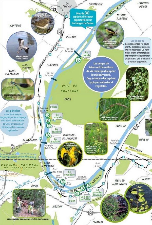 Parcours écologique