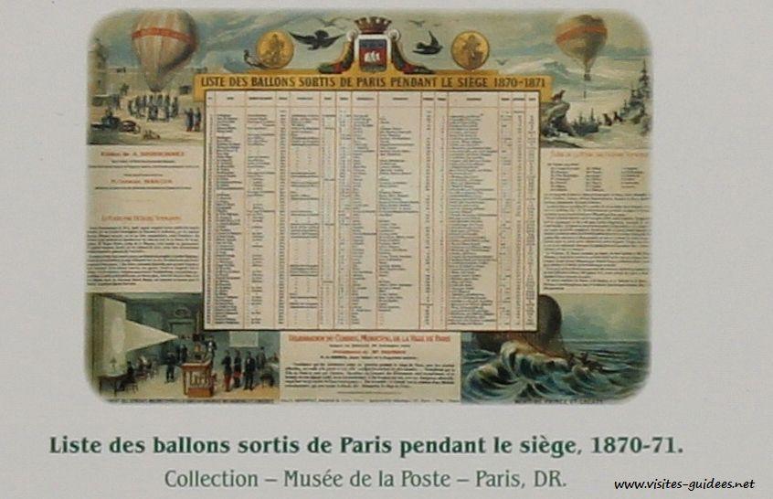 liste des ballons sortis de Paris